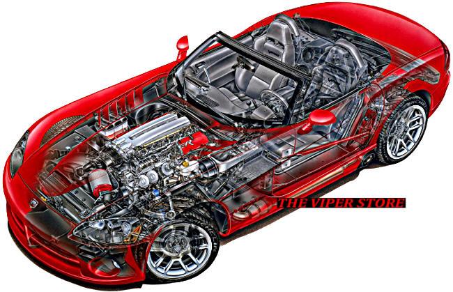 Dodge Viper Parts Performance Parts Store